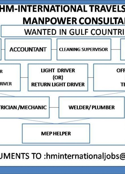 REQUIREMENT IN GULF COUNTRIES