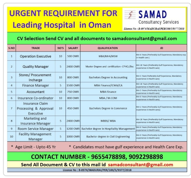 URGENT REQUIREMENT FOR A LEADING HOSPITAL