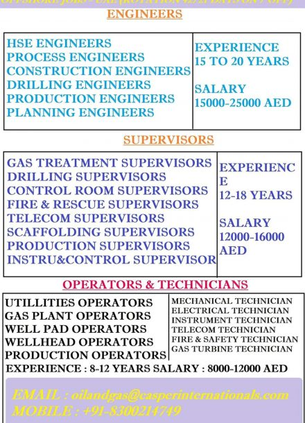 REQUIREMENT FOR OFFSHORE PROJECT