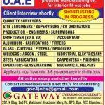 ALUMINUM MANUFACTURE JOBS IN UAE