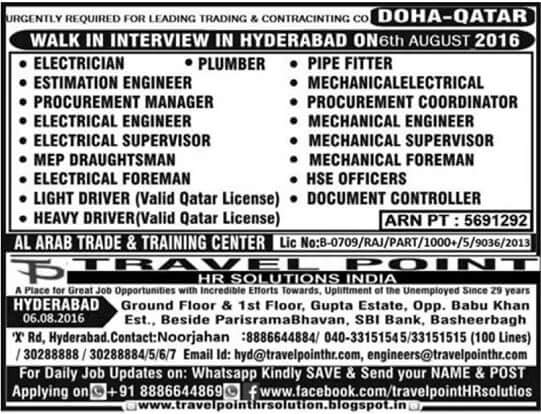 Diploma Electrical Mechnical Jobs August 29 2019 Jobs At
