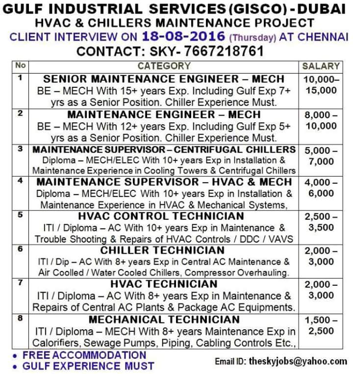 High salary oil and gas jobs