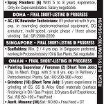 WALK IN INTERVIEW IN MUMBAI FOR GULF