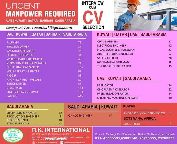 PROJECT ENGINEER SALARY DETAILS AND VACANCIES
