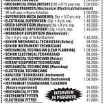 Iik jobs in Kuwait