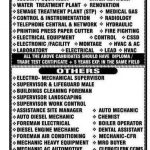 JOBS IN RIYADH GULF VACANCIES