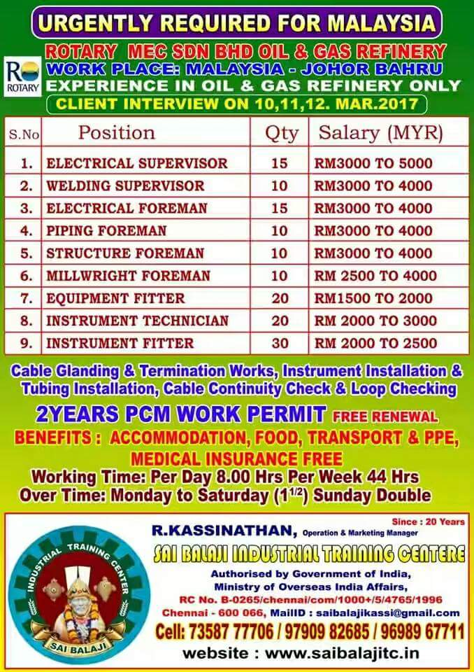BEST ENGINEERING JOBS IN MALAYSIA