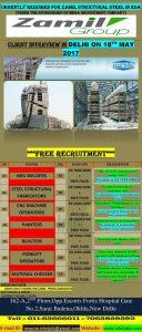 JOBS IN KSA