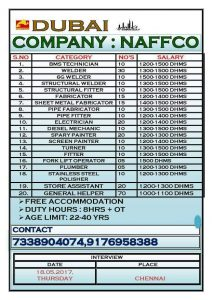 LATEST jobs in Dubai naffco