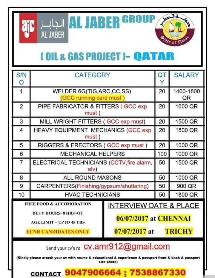 GRADUATE JOBS IN QATAR