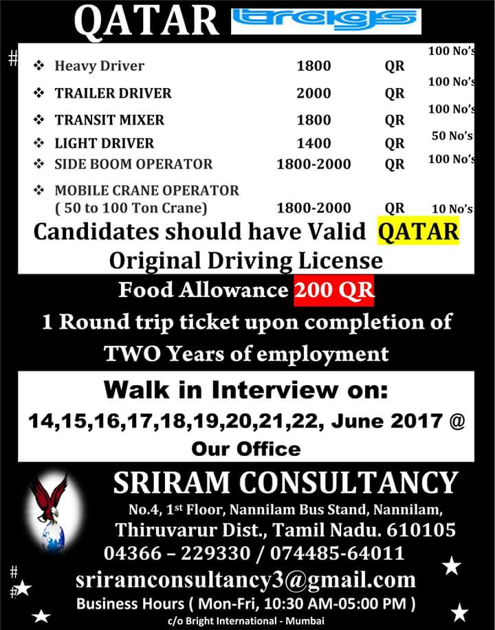 Technician Supervisor Graduate Jobs In Qatar Jobs At