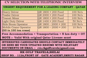 LATEST QATAR jobs for Indian