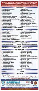 gheewala consultancy latest jobs