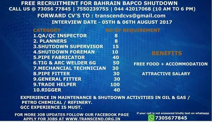 bapco bahrain shutdown