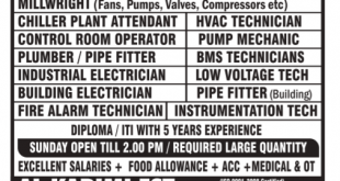 jobs in qatar for indian