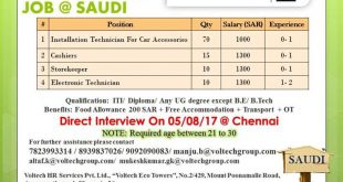 ITI TECHNICIAN JOBS