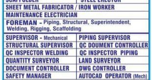 FREEJOBALERT JOBS IN MUMBAI