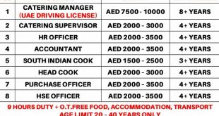 GULF JOBS IN TRICHY
