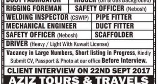 JOBS IN KUWAIT KNPC