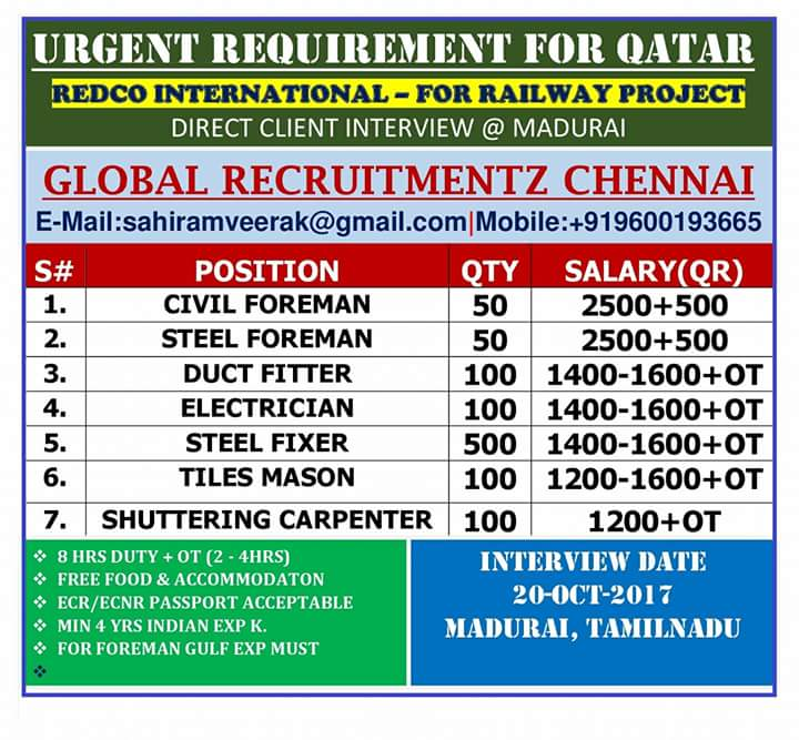 JOB POSTINGS IN GULF