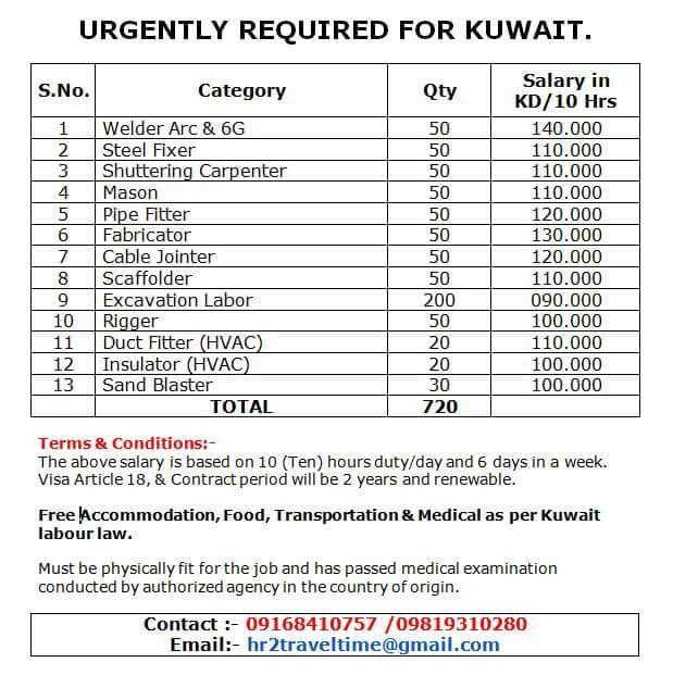 TECHNICIAN JOBS IN KUWAIT APPLY HERE