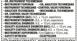 iti technician jobs