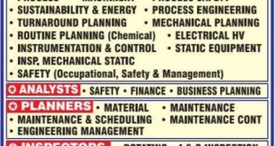 Abroad jobs walkin
