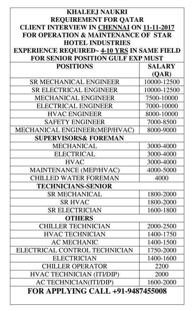 project engineer salary View salary range, bonus & benefits information for project engineer i jobs in the united states or search by specific us and canadian cities and towns view open positions, job descriptions and other statistics related to project engineer i jobs.