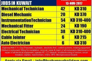 HIRING JOBS AT KUWAIT