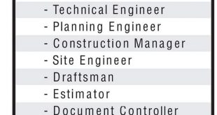 LATEST jobs in qatar for indian