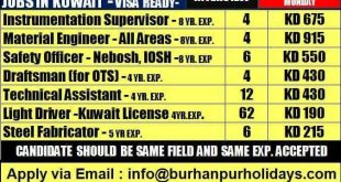 TECHNICIAN JOBS IN KUWAIT