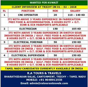 Iti Electrician Jobs