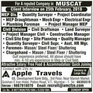 GULF NEWS CLASSIFIEDS JOBS