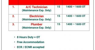 Gulf Jobs In Trichy For