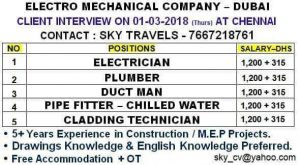 Jobs in Dubai for Indians graduates