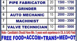 Nbtc Kuwait Jobs Latest Interviews May 27 2019 Gulf Jobs