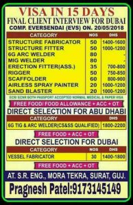 Engineer Salary in UAE and Dubai September 9, 2019 JOBS AT