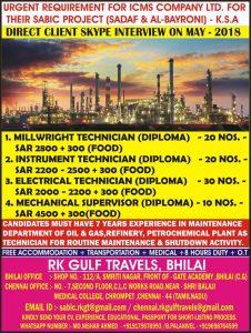 Offshore Abroad Jobs in Gulf | Qatar | UAE December 14, 2019