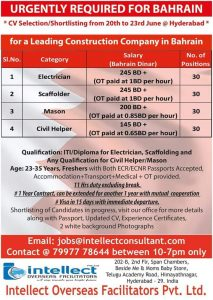 Jobs In Bahrain Today Vacancies July 31 2019 Jobs At Gulf