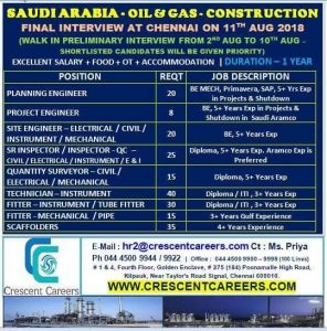 shutdown job gulf walk in interviews 2018