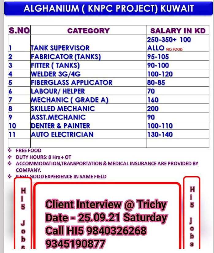 WALK-IN INTERVIEW AT TRICHY FOR KUWAIT ALGHANIUM KNPC PROJECT