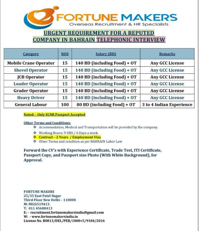 URGENTLY REQUIRED FOR A LEADING COMPANY IN BAHRAIN