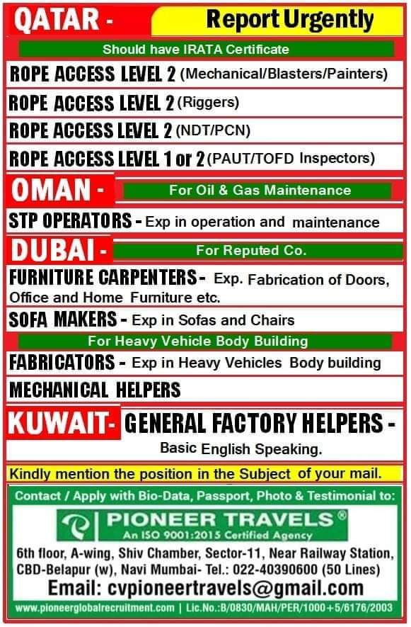REQUIRED FOR A LEADING COMPANY IN QATAR