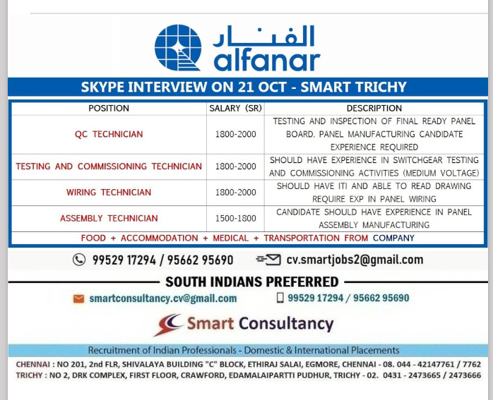REQUIREMENT FOR TRICHY