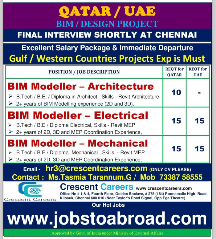 REQUIREMENT FOR QATAR AND UAE