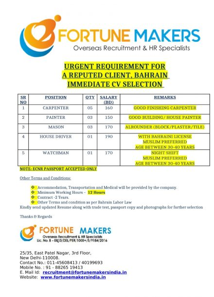 URGENTLY REQUIRED FOR A REPUTED COMPANY
