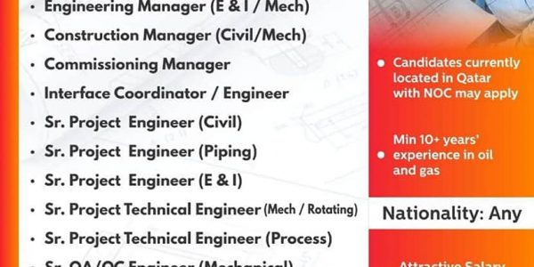 URGENT REQUIREMENT FOR ONE OF A LEADING COMPANY