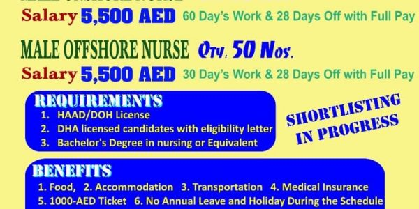 URGENT REQUIRED FOR ONSHORE/OFFSHORE OIL & GAS PROJECT