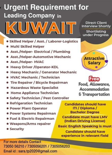 URGENT REQUIREMENT FOR LEADING COMPANY
