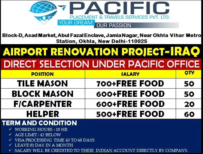 URGENTLY REQUIRED FOR AIRPORT RENOVATION PROJECT